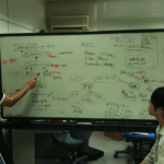 プログラム設計構想